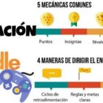 gamificación digital